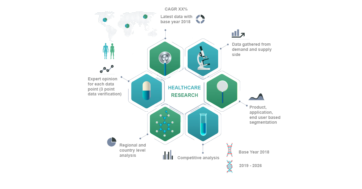 Cancer Therapeutics and Biotherapeutics Market