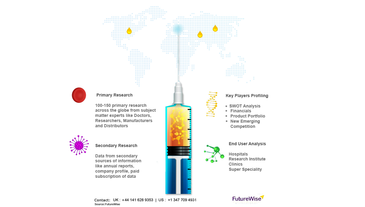 HBV Rapid Test Kit Market